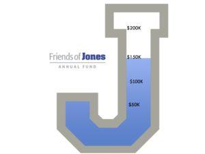 Annual Fund Progress J_fill 149000